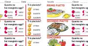 scheda customer menu refezione scolastica